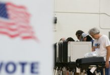 Is voting a civic right or a civic duty?
