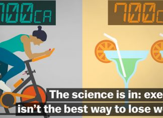 The science is in: exercise won't help you lose much weight