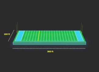 The NFL's virtual first-down line, explained