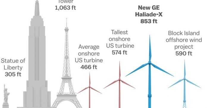 These huge new wind turbines are a marvel. They're also the future.