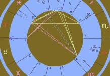 Birth Chart Basics: From Rising Signs To Houses