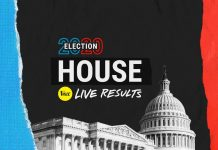 2020 House election live results